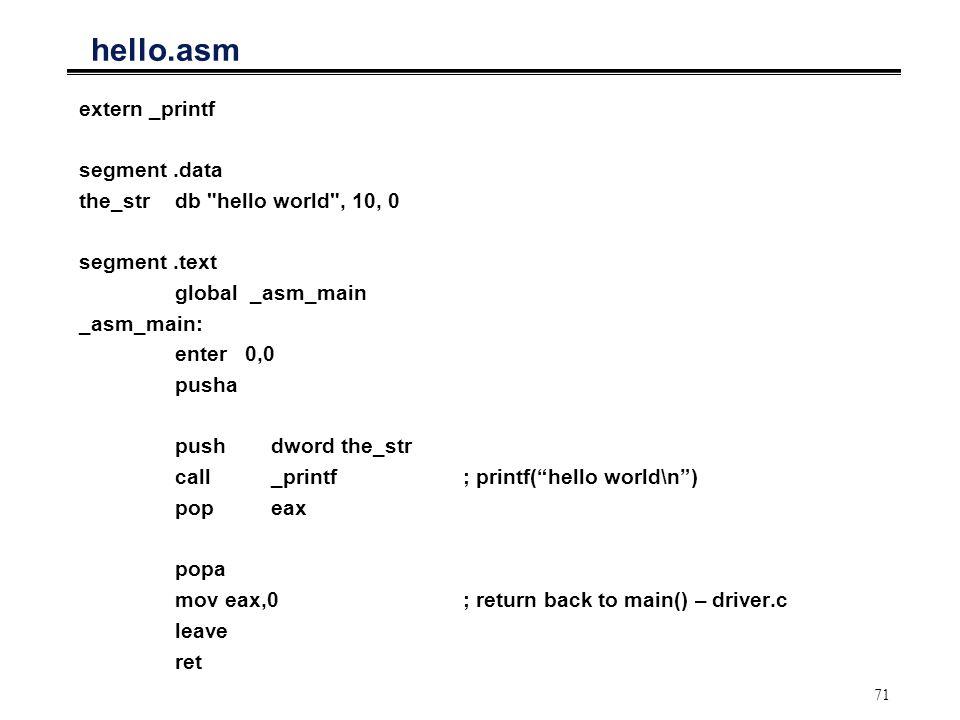 71 hello.asm extern _printf segment.data the_strdb