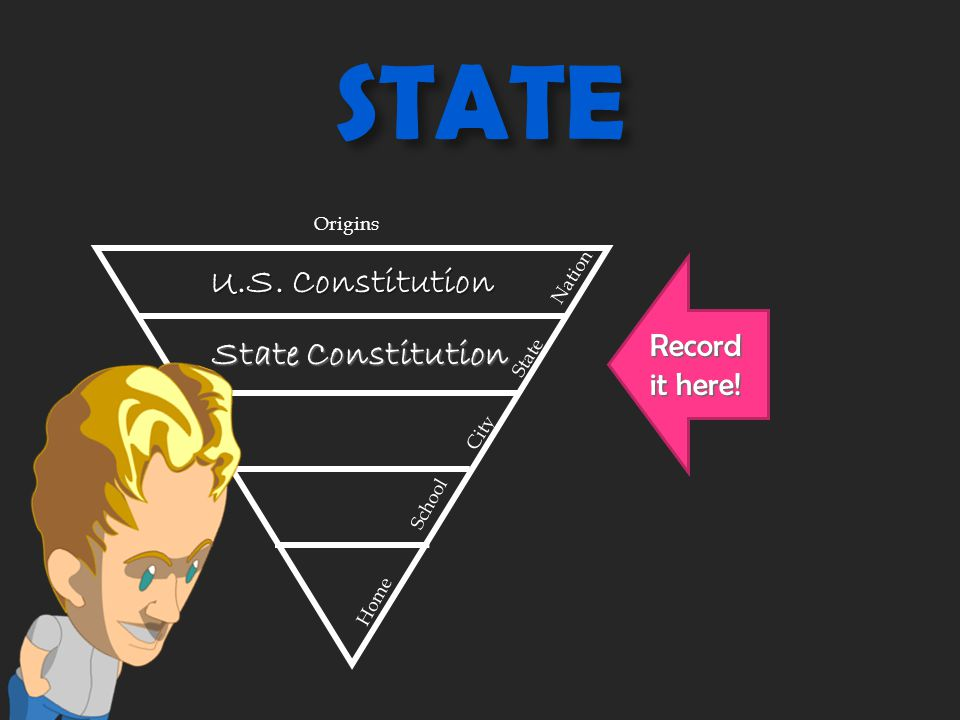 Each state has its own constitution that guarantees rights to the state's citizens.