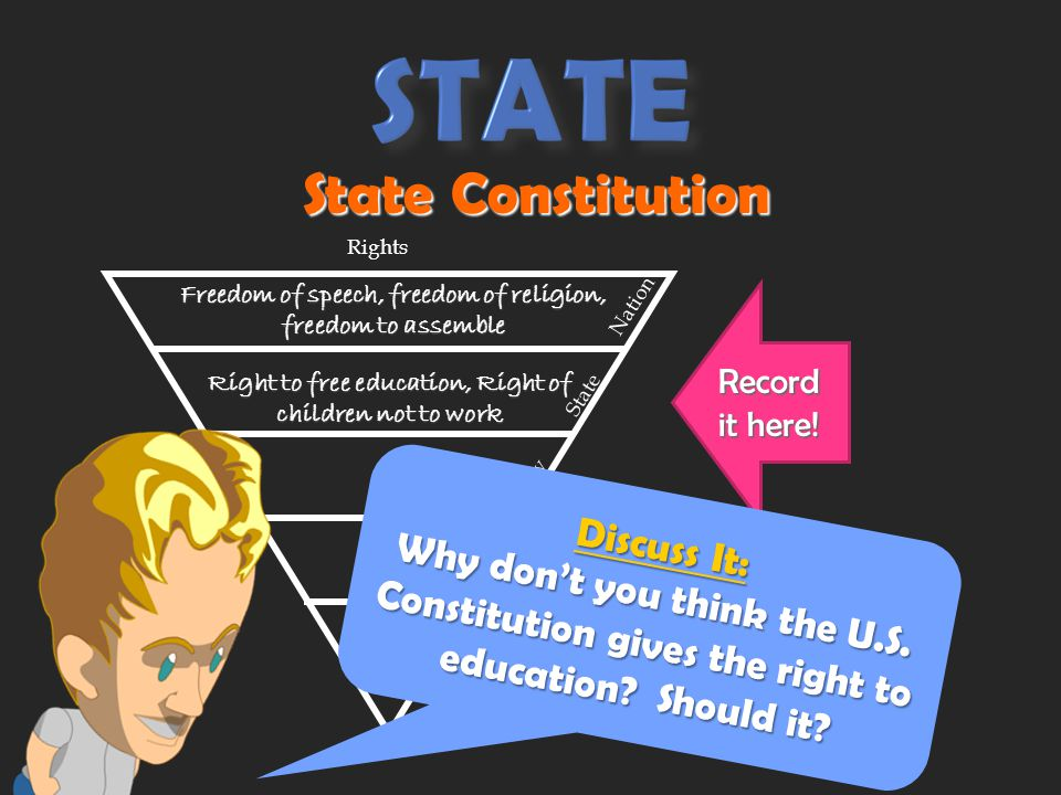 STATE State constitutions usually repeat many of the rights listed in the U.S. Constitution. But often they add more… State Constitution For example,