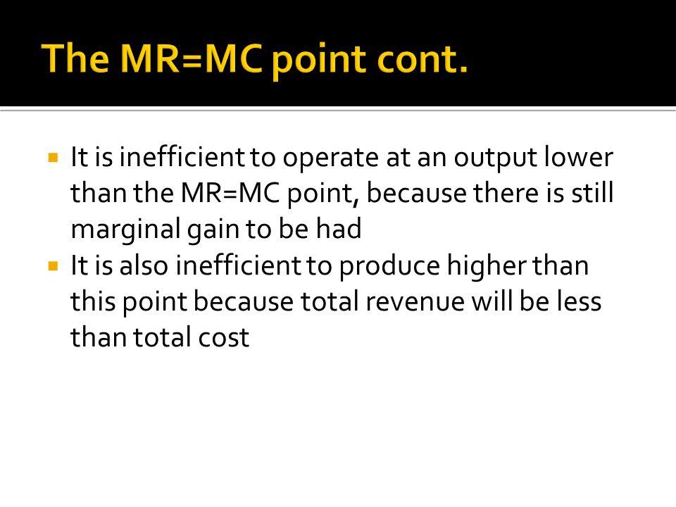Profit Maximization vs.