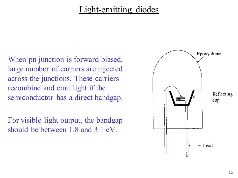 15 Light-emitting diodes When pn junction is forward biased, large number of carriers are injected across the junctions. These carriers recombine and