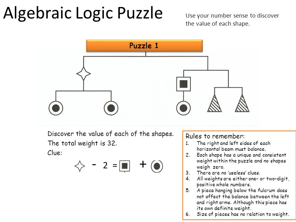 Algebraic Logic Puzzle Discover the value of each of the shapes. The total weight is 32. Clue: Puzzle 1 - 2 = + Use your number sense to discover the