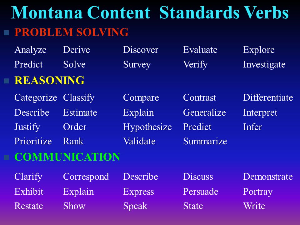 Montana Content Standards Verbs PROBLEM SOLVING AnalyzeDeriveDiscoverEvaluateExplore PredictSolveSurveyVerifyInvestigate REASONING CategorizeClassifyCompareContrastDifferentiate DescribeEstimateExplainGeneralizeInterpret JustifyOrderHypothesizePredictInfer PrioritizeRankValidateSummarize COMMUNICATION ClarifyCorrespondDescribeDiscussDemonstrate ExhibitExplainExpressPersuadePortray RestateShowSpeakStateWrite