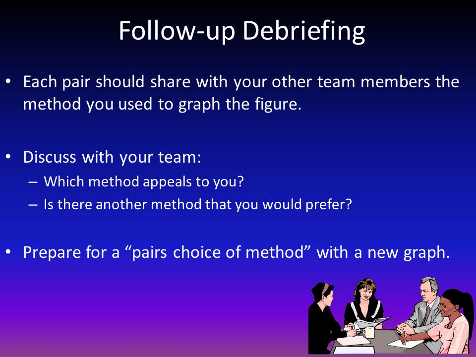 Follow-up Debriefing Each pair should share with your other team members the method you used to graph the figure.