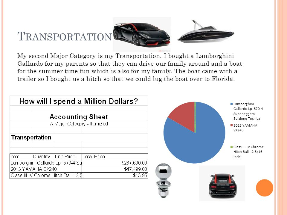 T RANSPORTATION My second Major Category is my Transportation. I bought a Lamborghini Gallardo for my parents so that they can drive our family around