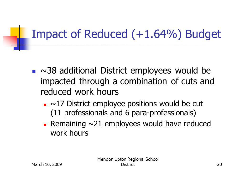 March 16, 2009 Mendon Upton Regional School District31 It's Not All Bad News...
