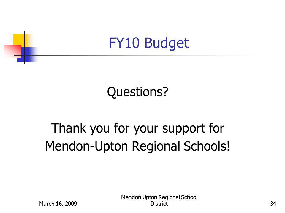 March 16, 2009 Mendon Upton Regional School District35 Backup Info