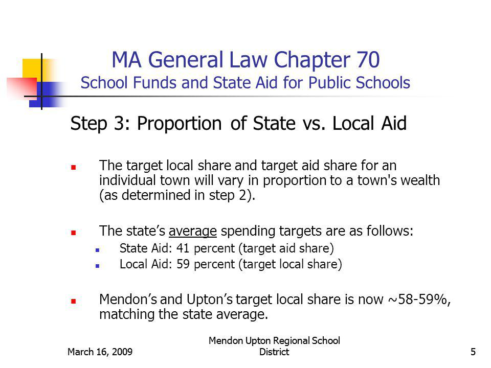 March 16, 2009 Mendon Upton Regional School District6March 16, 2009 Mendon Upton Regional School District6 MA General Law Chapter 70 School Funds and State Aid for Public Schools Step 4: Transition to Target Local Share Mendon and Upton have historically had a low target local share (~40%), with the state providing a high aid share (~60%).