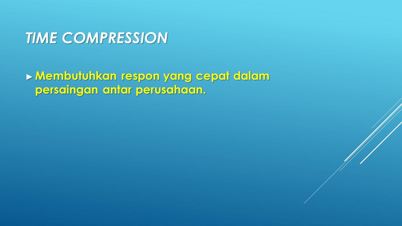 TIME COMPRESSION ► Membutuhkan respon yang cepat dalam persaingan antar perusahaan.