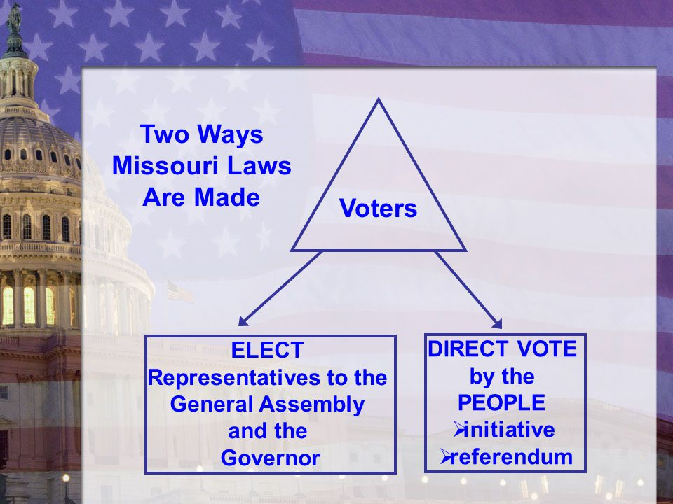 Two Ways Missouri Laws Are Made Voters ELECT Representatives to the General Assembly and the Governor DIRECT VOTE by the PEOPLE  initiative  referen