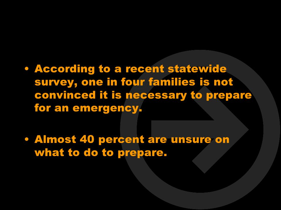 Special Considerations Emergency Planning at Work: –Your employer may have a building- evacuation plan.