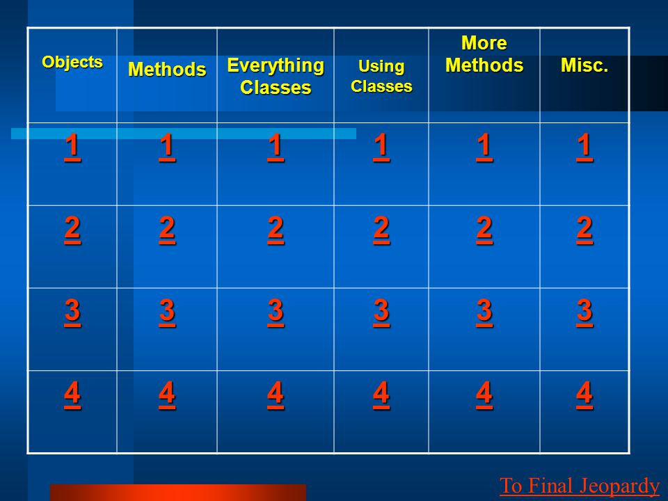 ObjectsMethods Everything Classes Using Classes More Methods Misc.