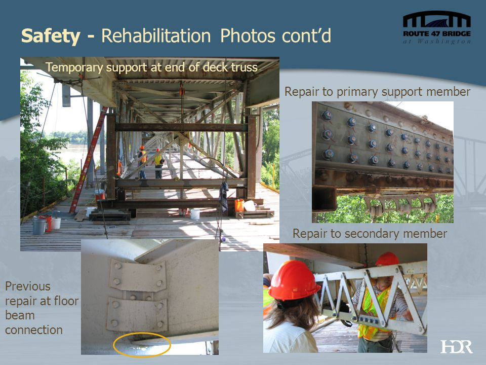 Safety - Rehabilitation Photos cont'd Temporary support at end of deck truss Repair to primary support member Repair to secondary member Previous repa