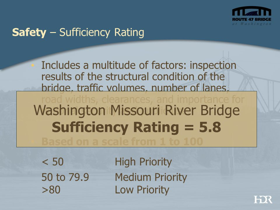 Safety – Sufficiency Rating Includes a multitude of factors: inspection results of the structural condition of the bridge, traffic volumes, number of