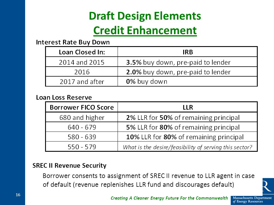 Creating A Cleaner Energy Future For the Commonwealth Draft Design Elements Credit Enhancement 16 SREC II Revenue Security Borrower consents to assign