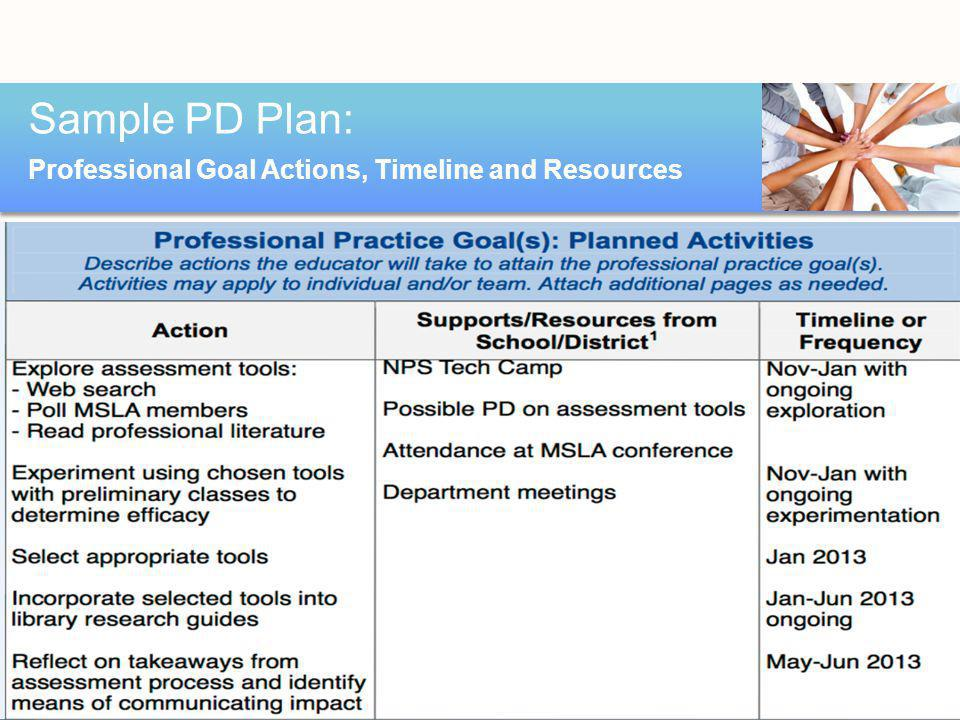 Sample PD Plan: Professional Goal Actions, Timeline and Resources