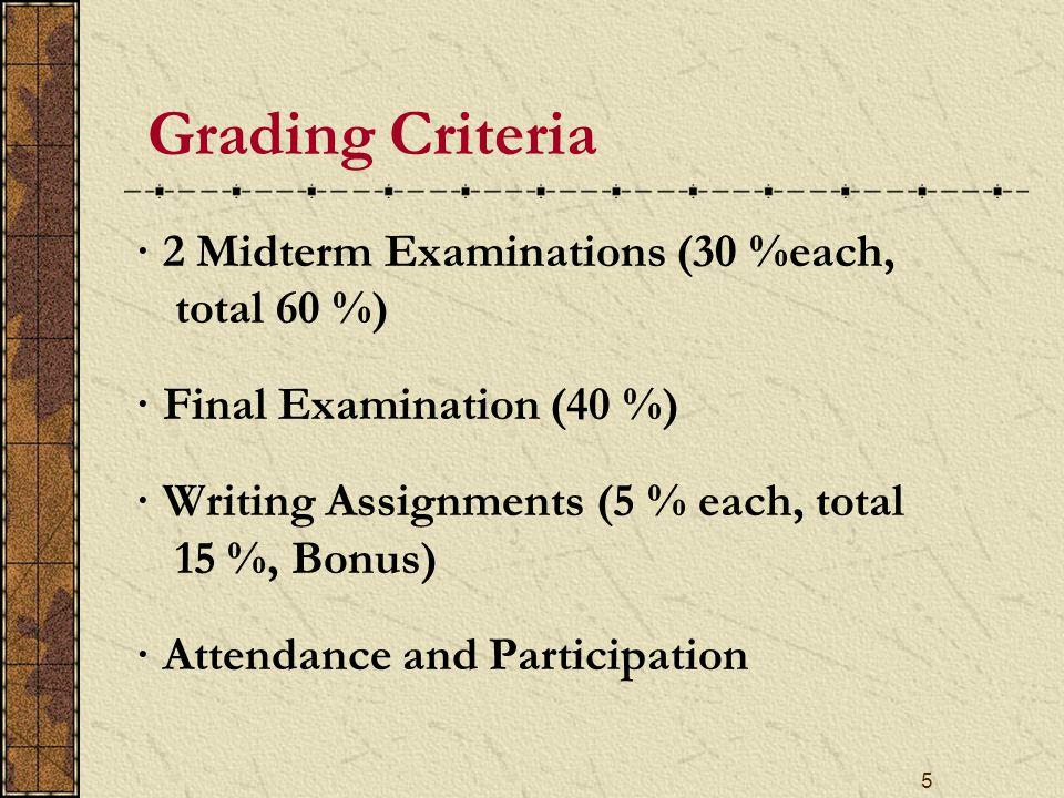 5 Grading Criteria · 2 Midterm Examinations (30 %each, total 60 %) · Final Examination (40 %) · Writing Assignments (5 % each, total 15 %, Bonus) · At