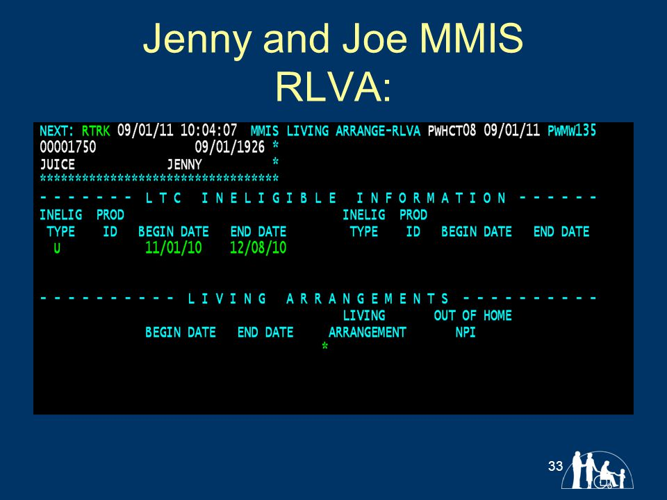 Jenny and Joe MMIS RLVA: 33