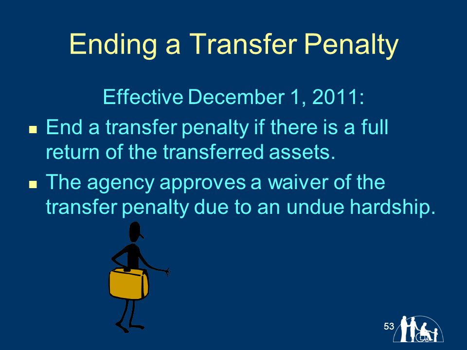 Ending a Transfer Penalty Effective December 1, 2011: End a transfer penalty if there is a full return of the transferred assets. The agency approves
