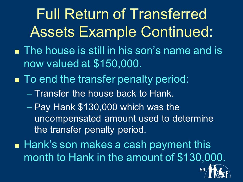 Full Return of Transferred Assets Example Continued: The house is still in his son's name and is now valued at $150,000. To end the transfer penalty p
