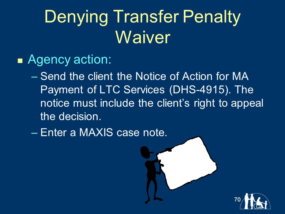 Denying Transfer Penalty Waiver Agency action: –Send the client the Notice of Action for MA Payment of LTC Services (DHS-4915). The notice must includ