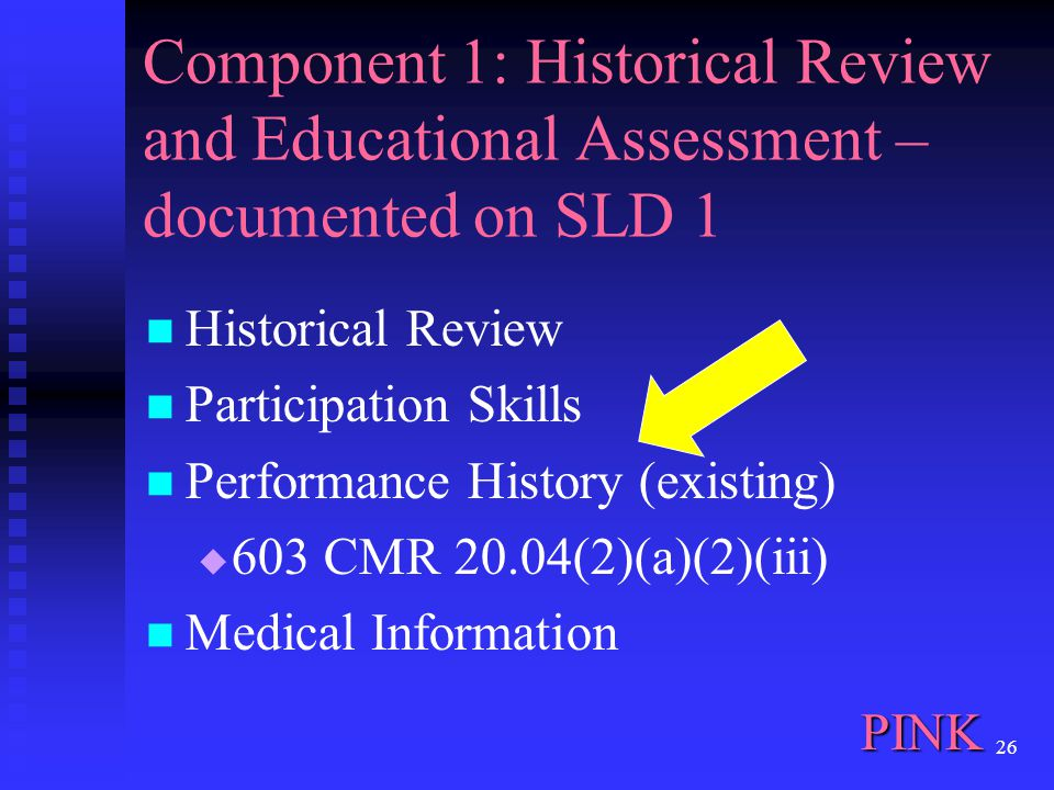 26 Component 1: Historical Review and Educational Assessment – documented on SLD 1 Historical Review Participation Skills Performance History (existin