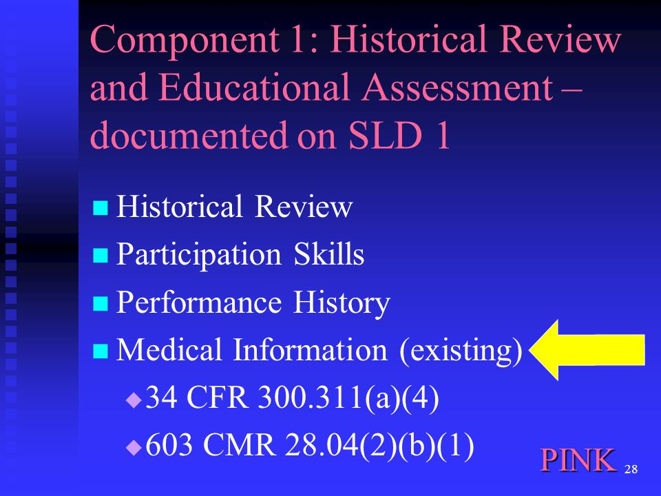 28 Component 1: Historical Review and Educational Assessment – documented on SLD 1 Historical Review Participation Skills Performance History Medical