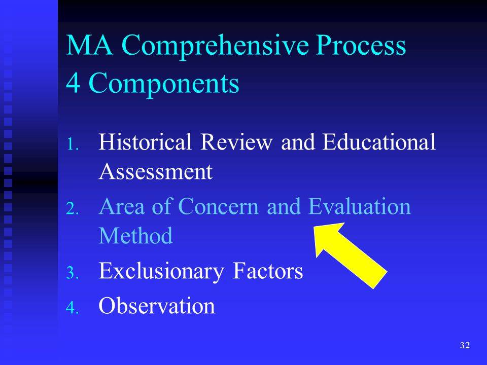 32 MA Comprehensive Process 4 Components 1. 1. Historical Review and Educational Assessment 2. 2. Area of Concern and Evaluation Method 3. 3. Exclusio