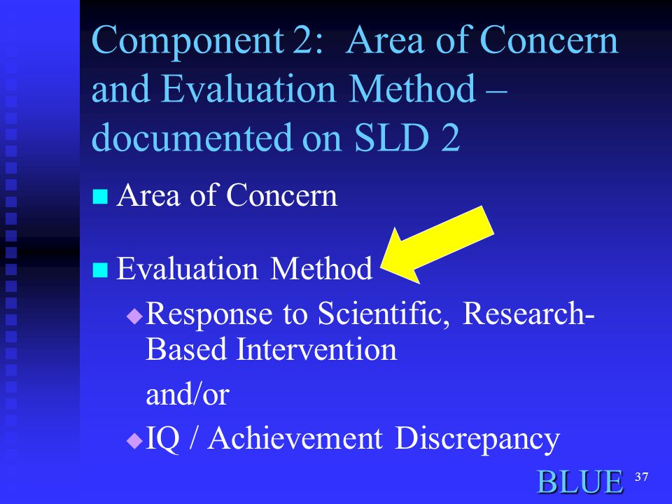 37 Component 2: Area of Concern and Evaluation Method – documented on SLD 2 Area of Concern Evaluation Method  Response to Scientific, Research- Base