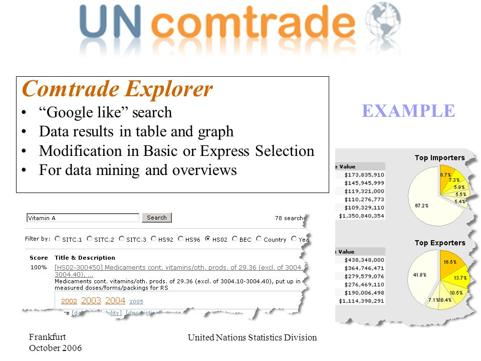 Frankfurt October 2006 United Nations Statistics Division Comtrade Explorer Google like search Data results in table and graph Modification in Basic or Express Selection For data mining and overviews EXAMPLE