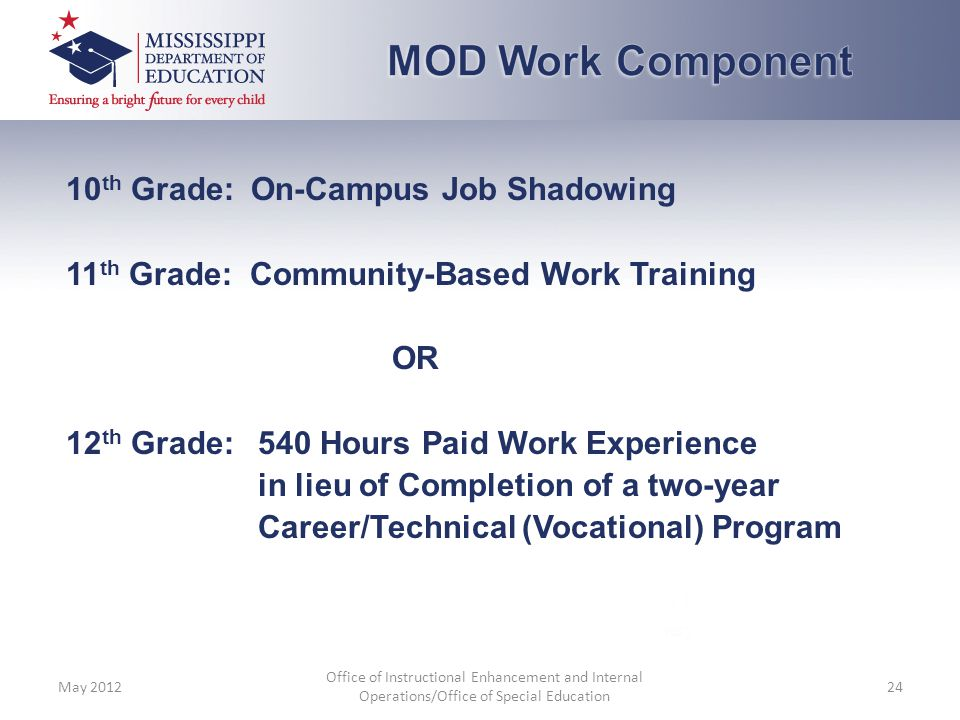 10 th Grade: On-Campus Job Shadowing 11 th Grade: Community-Based Work Training OR 12 th Grade: 540 Hours Paid Work Experience in lieu of Completion o
