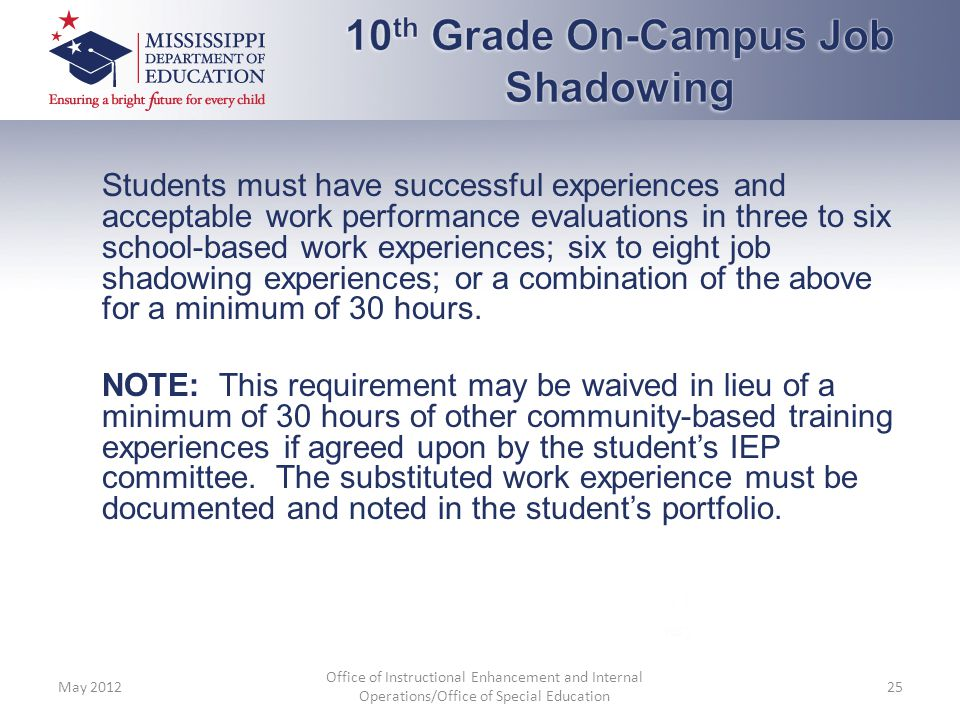 Students must have successful experiences and acceptable work performance evaluations in three to six school-based work experiences; six to eight job
