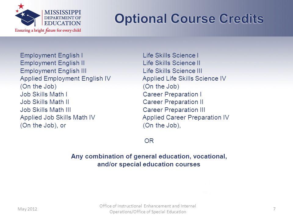 Employment English I Life Skills Science I Employment English II Life Skills Science II Employment English III Life Skills Science III Applied Employm