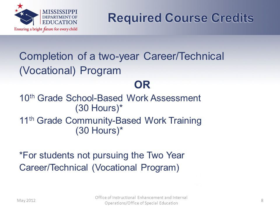Completion of a two-year Career/Technical (Vocational) Program OR 10 th Grade School-Based Work Assessment (30 Hours)* 11 th Grade Community-Based Wor