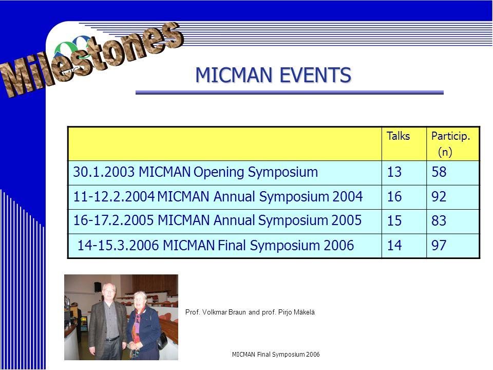 MICMAN Final Symposium 2006 TalksParticip. (n) 30.1.2003 MICMAN Opening Symposium1358 11-12.2.2004 MICMAN Annual Symposium 20041692 16-17.2.2005 MICMA