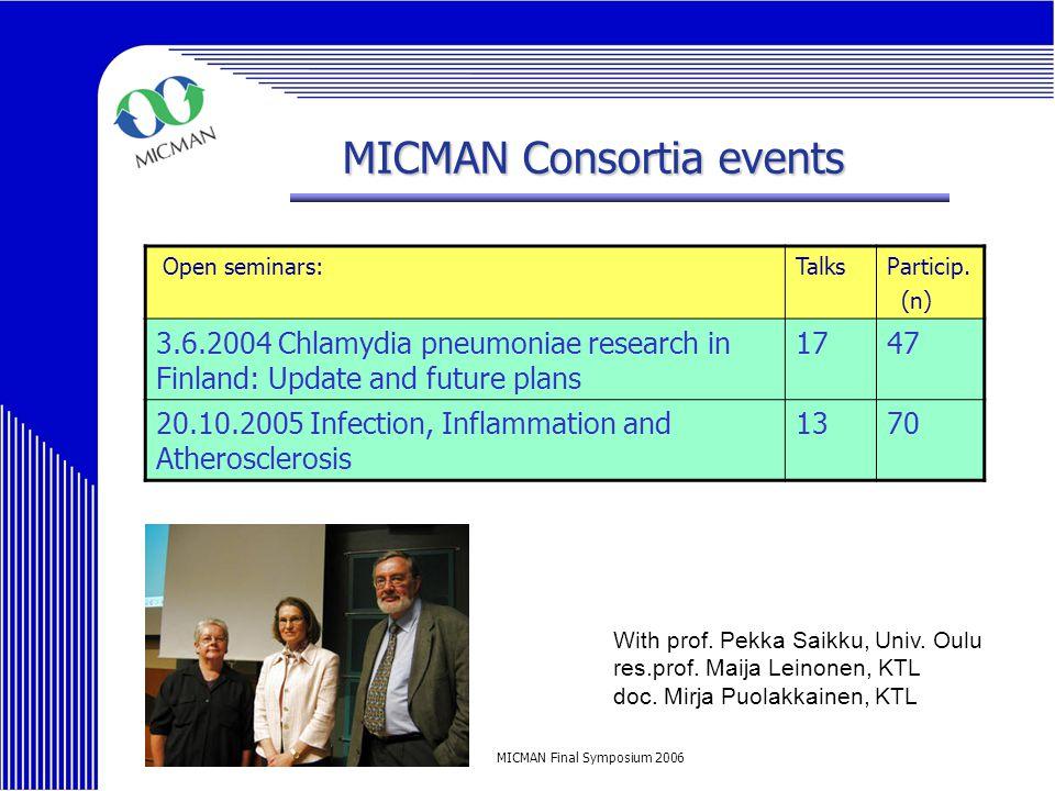 MICMAN Final Symposium 2006 MICMAN Consortia events Open seminars:TalksParticip.
