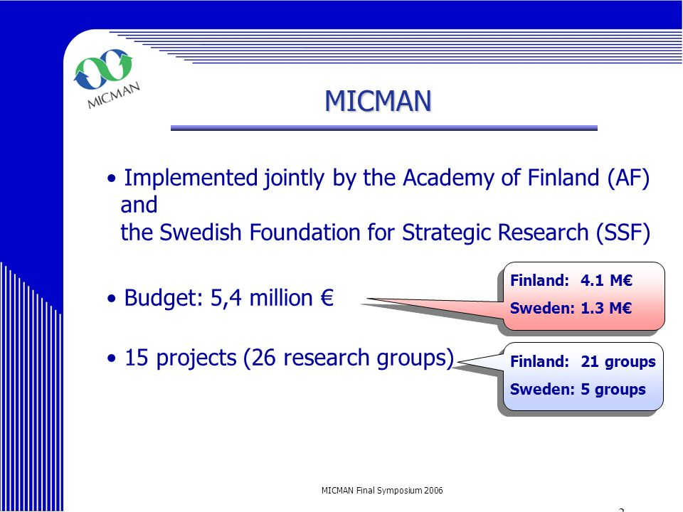 MICMAN Final Symposium 2006 Implemented jointly by the Academy of Finland (AF) and the Swedish Foundation for Strategic Research (SSF) Budget: 5,4 million € 15 projects (26 research groups) MICMAN 2 Finland: 4.1 M€ Sweden: 1.3 M€ Finland: 21 groups Sweden: 5 groups