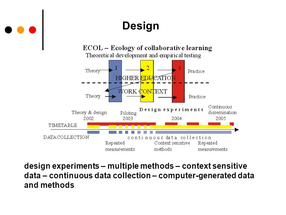 Design design experiments – multiple methods – context sensitive data – continuous data collection – computer-generated data and methods