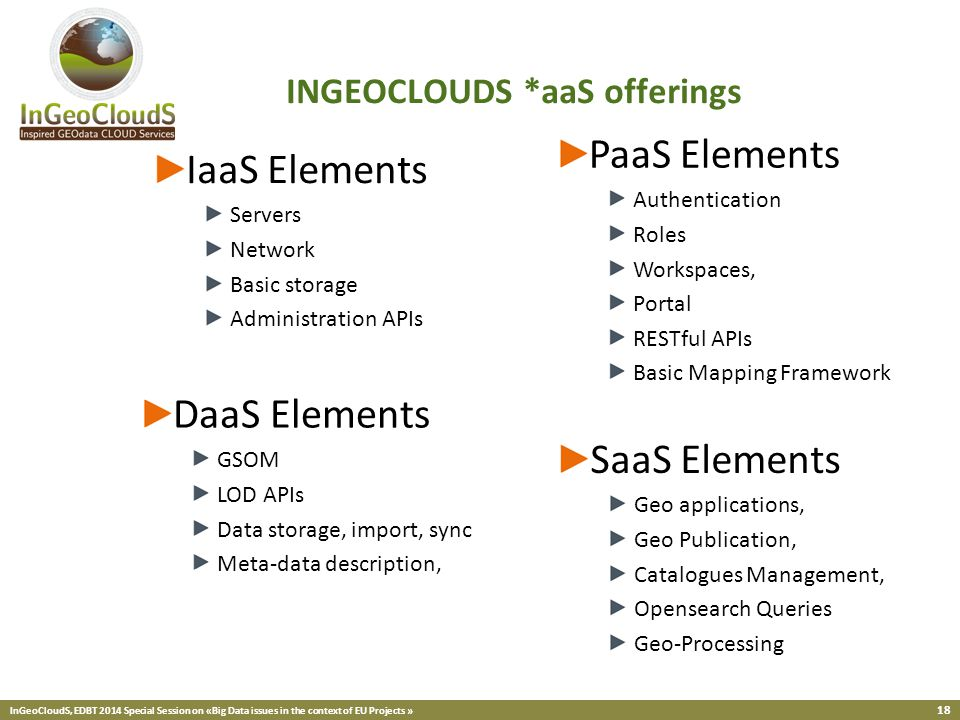 InGeoCloudS, EDBT 2014 Special Session on «Big Data issues in the context of EU Projects » 18 INGEOCLOUDS *aaS offerings IaaS Elements Servers Network Basic storage Administration APIs PaaS Elements Authentication Roles Workspaces, Portal RESTful APIs Basic Mapping Framework SaaS Elements Geo applications, Geo Publication, Catalogues Management, Opensearch Queries Geo-Processing DaaS Elements GSOM LOD APIs Data storage, import, sync Meta-data description,