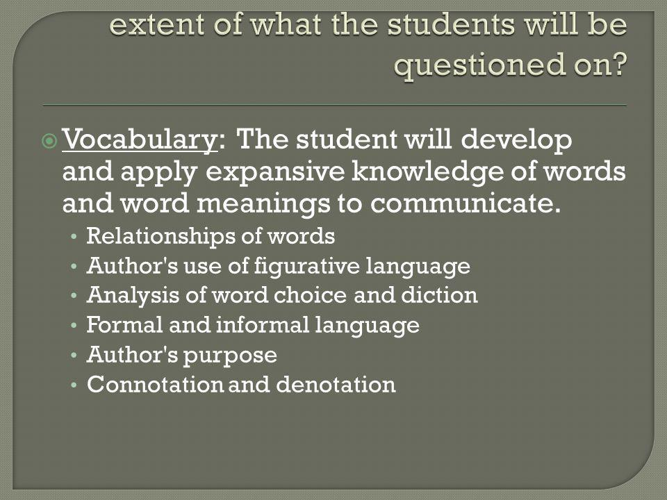  Vocabulary: The student will develop and apply expansive knowledge of words and word meanings to communicate.