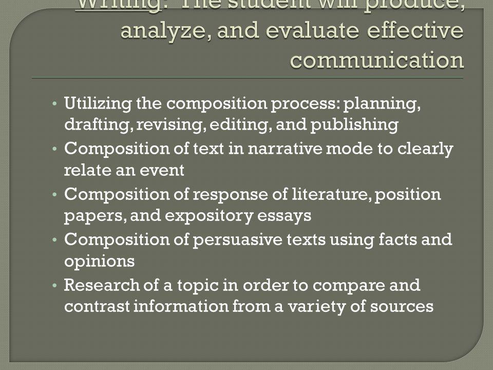 Utilizing the composition process: planning, drafting, revising, editing, and publishing Composition of text in narrative mode to clearly relate an event Composition of response of literature, position papers, and expository essays Composition of persuasive texts using facts and opinions Research of a topic in order to compare and contrast information from a variety of sources