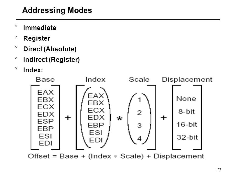 27 Addressing Modes °Immediate °Register °Direct (Absolute) °Indirect (Register) °Index:
