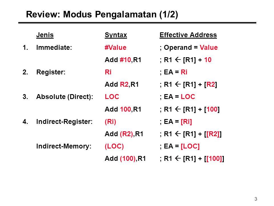 3 Review: Modus Pengalamatan (1/2) JenisSyntaxEffective Address 1.Immediate:#Value; Operand = Value Add #10,R1; R1  [R1] + 10 2.Register:Ri; EA = Ri