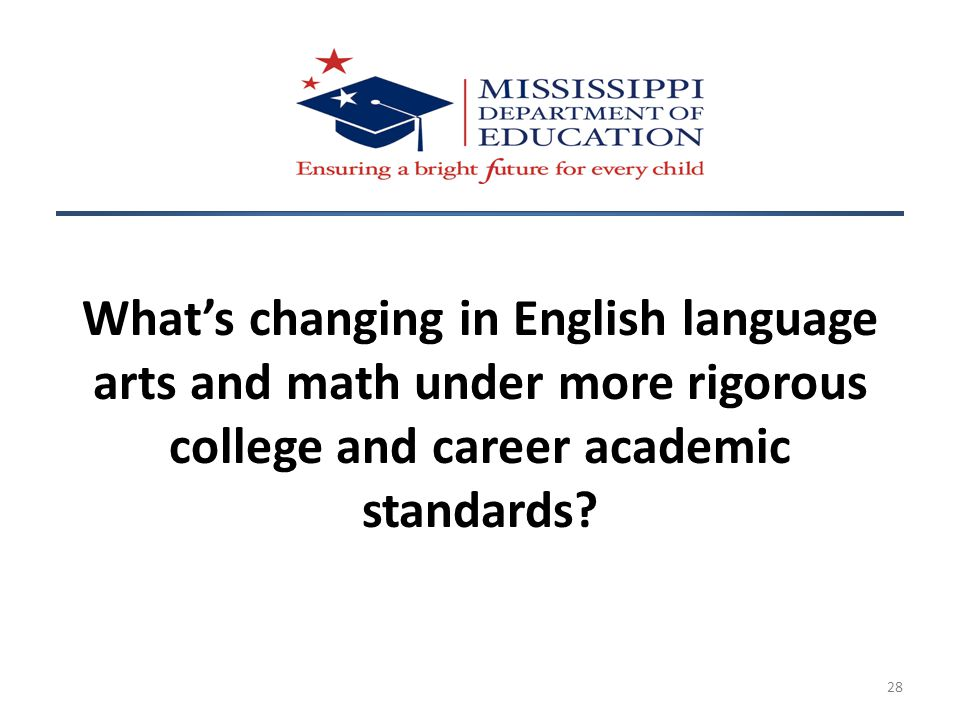 28 What's changing in English language arts and math under more rigorous college and career academic standards?