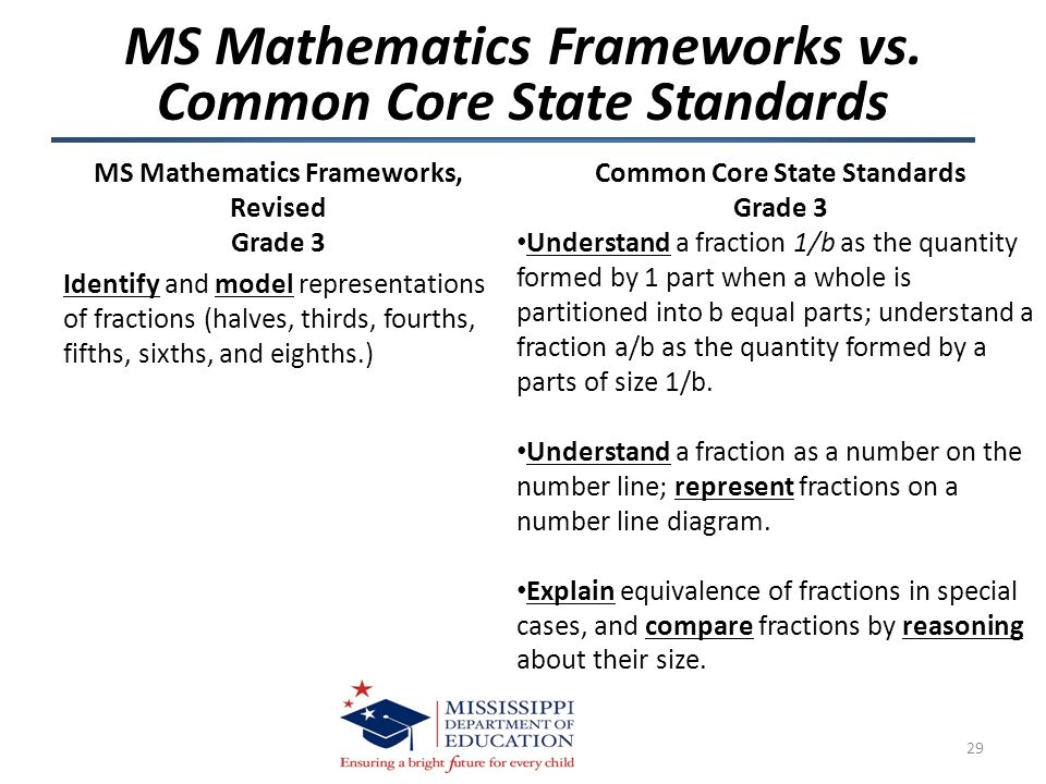 29 MS Mathematics Frameworks vs. Common Core State Standards Grade 3 Understand a fraction 1/b as the quantity formed by 1 part when a whole is partit