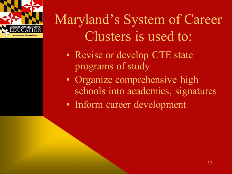 Maryland's System of Career Clusters is used to: Revise or develop CTE state programs of study Organize comprehensive high schools into academies, sig