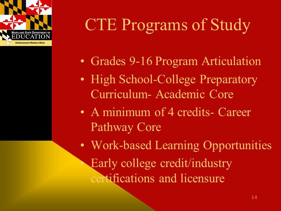 CTE Programs of Study Grades 9-16 Program Articulation High School-College Preparatory Curriculum- Academic Core A minimum of 4 credits- Career Pathwa