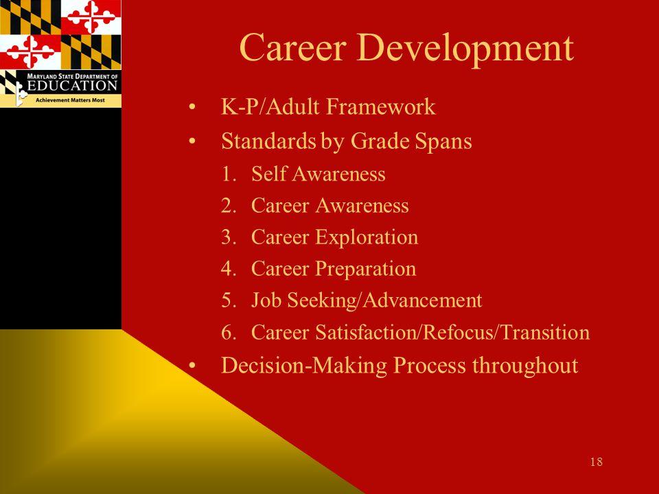 Career Development K-P/Adult Framework Standards by Grade Spans 1.Self Awareness 2.Career Awareness 3.Career Exploration 4.Career Preparation 5.Job Se