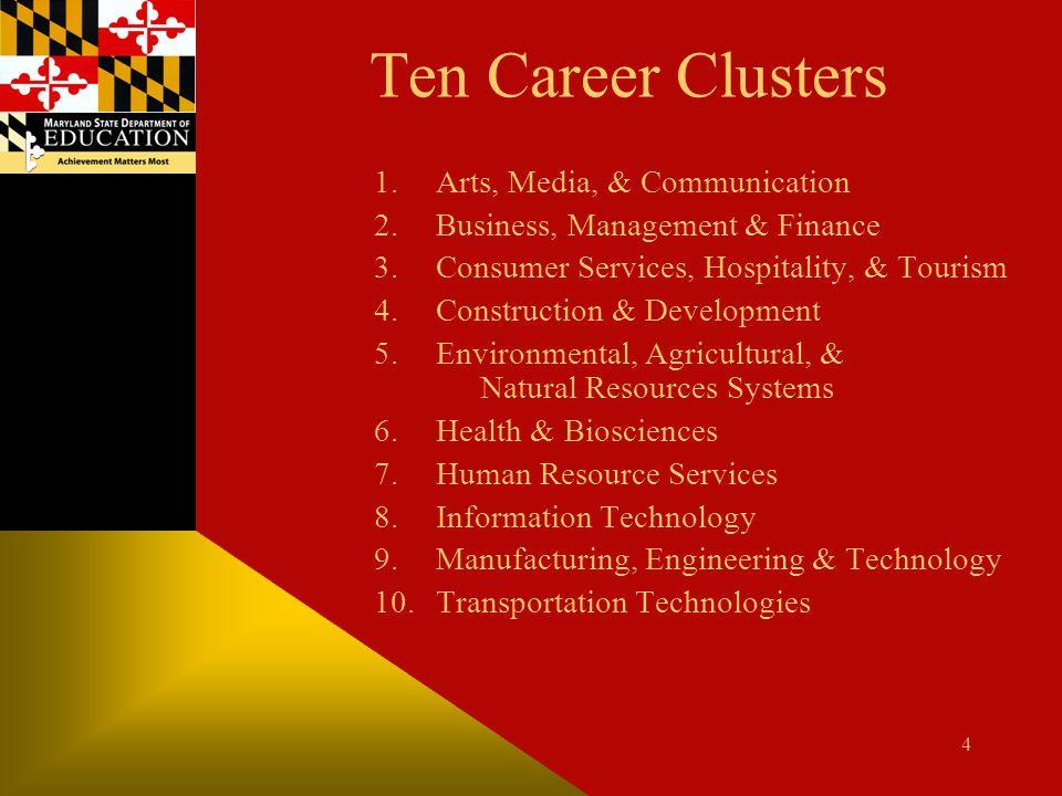 Ten Career Clusters 1.Arts, Media, & Communication 2.Business, Management & Finance 3.Consumer Services, Hospitality, & Tourism 4.Construction & Devel