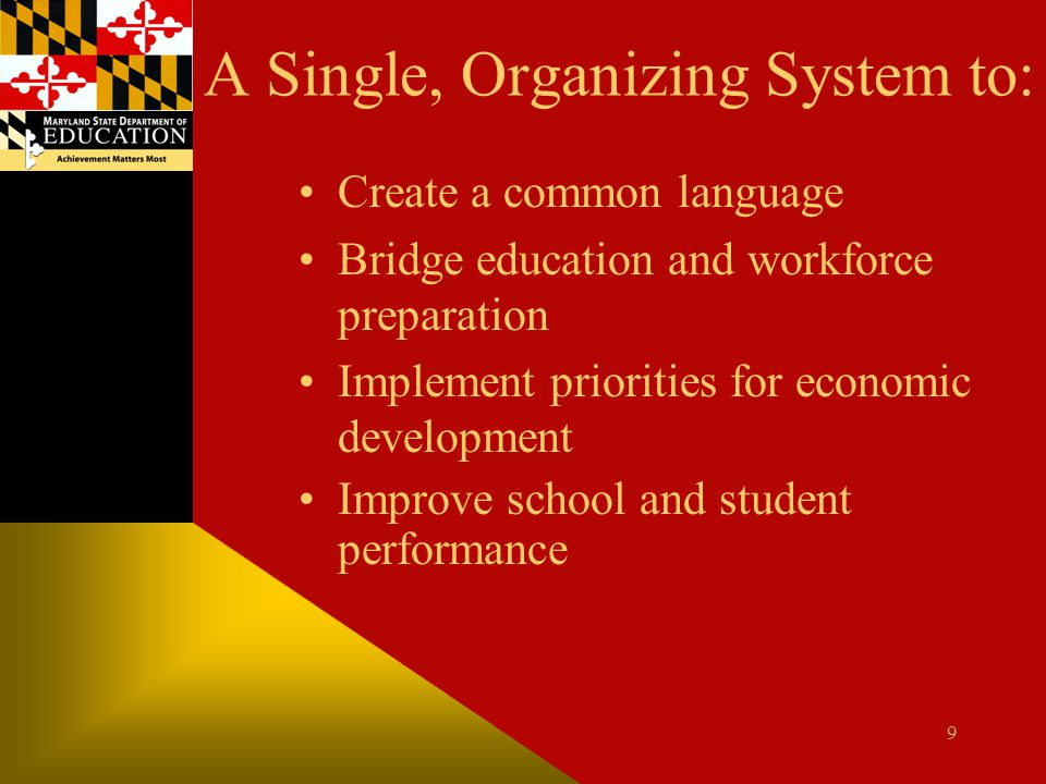 A Single, Organizing System to: Create a common language Bridge education and workforce preparation Implement priorities for economic development Impr